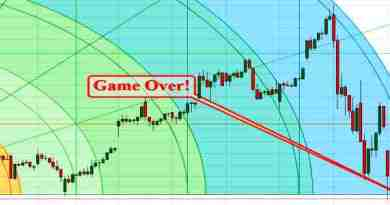 Ar JAV akcijų burbulas jau sprogo? Matuojam diametrą