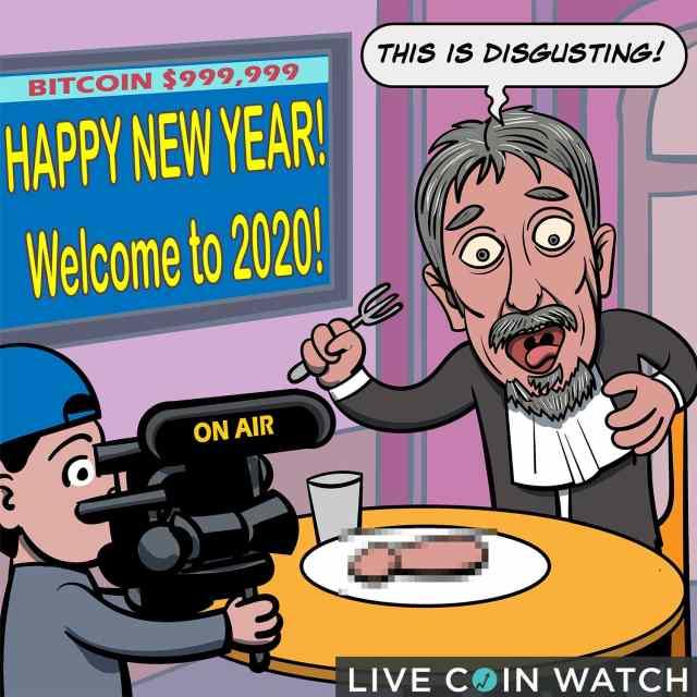 Kriptorinkų apžvalga 2020-12-09. Šmėkla klaidžioja po rinką!