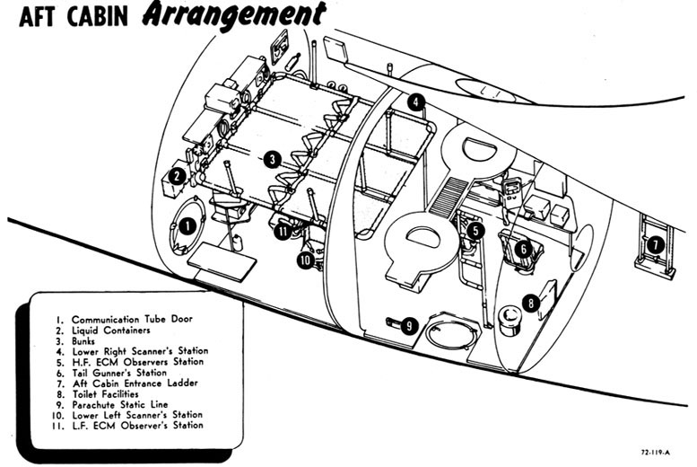 Goleta Air and Space Museum: Convair B-36 Diagrams