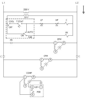 A factory air conditioning schematic for your unit can