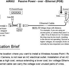 10base T Wiring Diagram Automotive Cooling Fan Relay Gigabit Mode B Passive Poe Splitter-injector Kit | 5.5 X 2.1