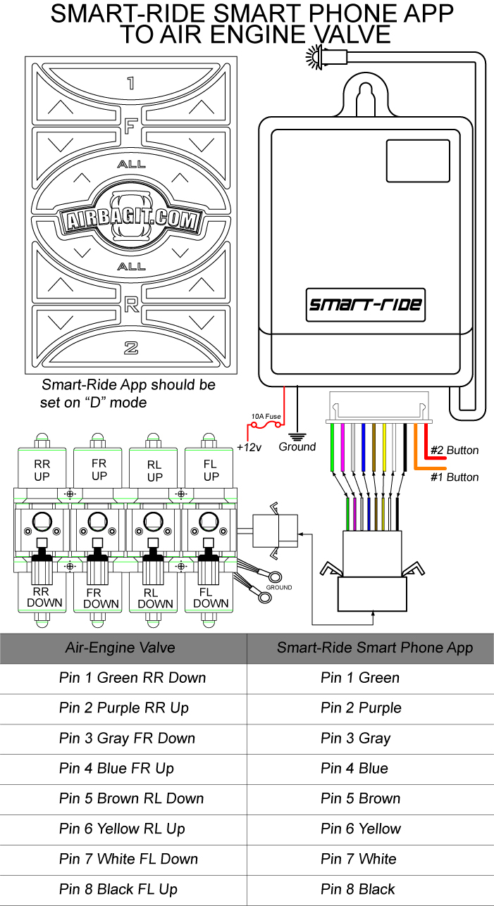Airbagit Wiring Diagram : 23 Wiring Diagram Images