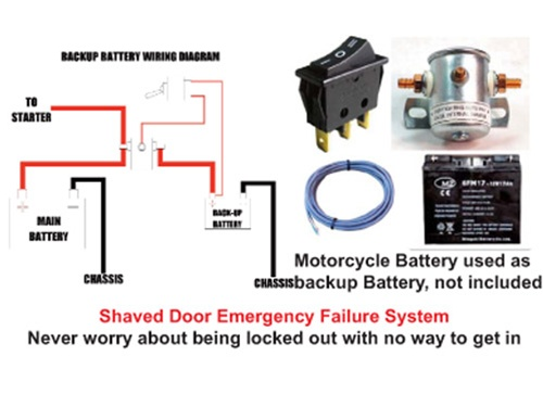wiring diagram for solar power system parts of an atom trust the air suspension ride pros; find exclusive deals on hot rod suspension, lift kits ...