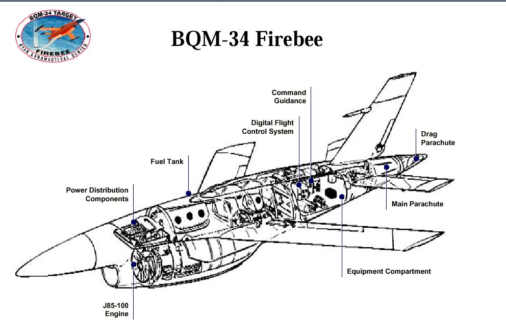 БПЛА BQM-34