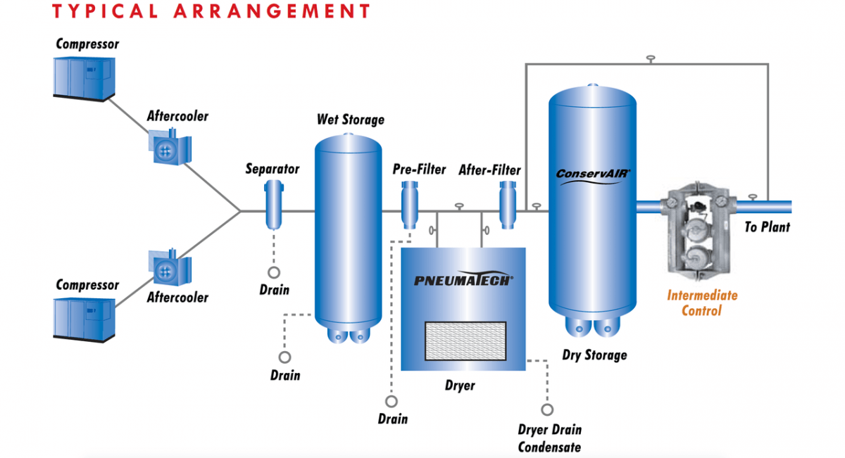 piping diagram 2 oil tanks