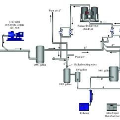 Air Compressor Hook Up Diagrams Variac Fan Controller Wiring Diagram Analysis Of Current Compressors And Dryers In A System