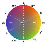 Airbrush Workshops | Dru Blair's Color Buffer Method