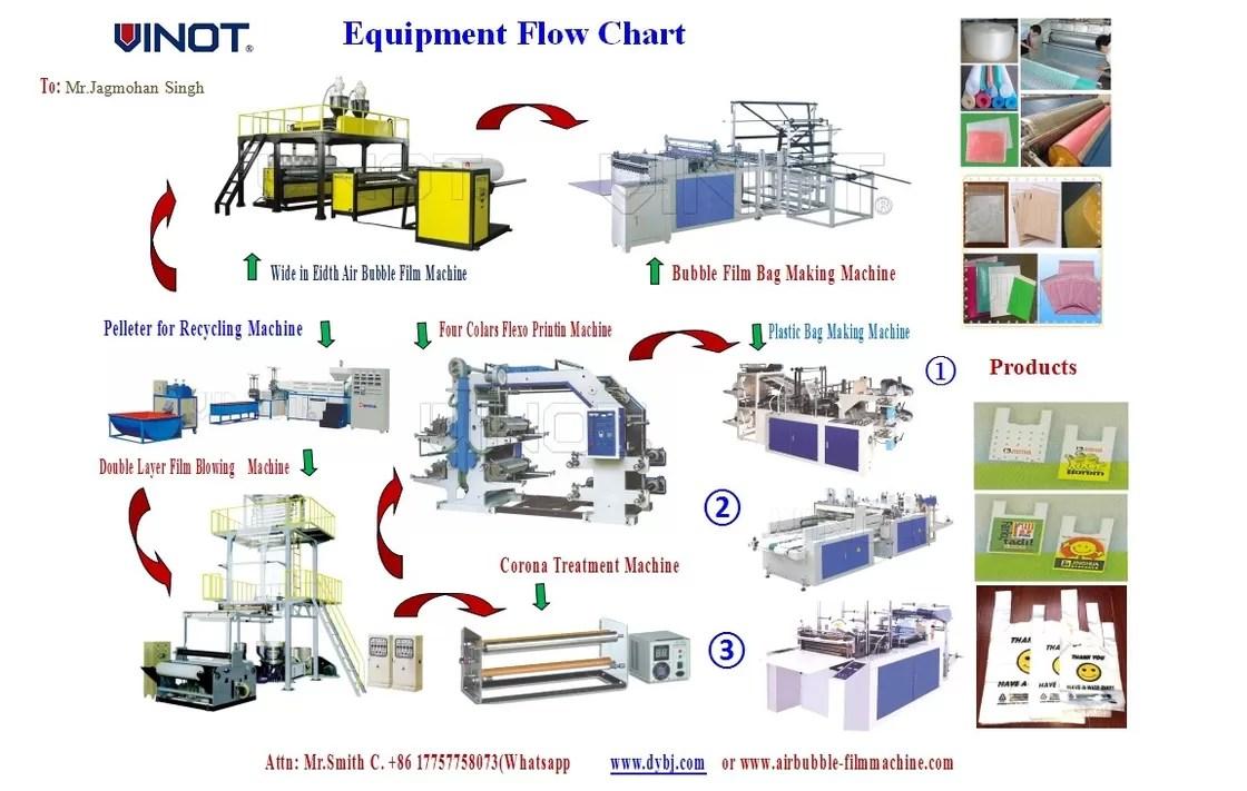 hight resolution of 24kw express bag making machine computerized plastic film gravure printing equipment