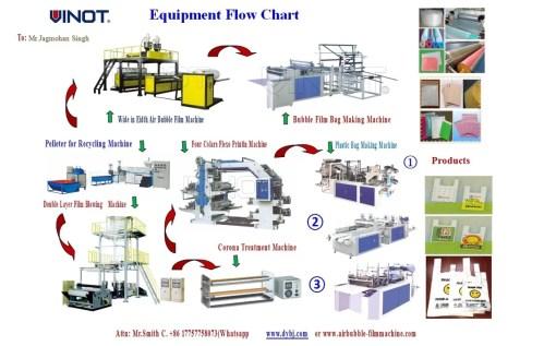 small resolution of 24kw express bag making machine computerized plastic film gravure printing equipment