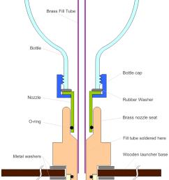 multistage rocket diagram [ 815 x 1245 Pixel ]