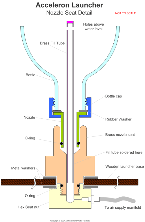 small resolution of multistage rocket diagram