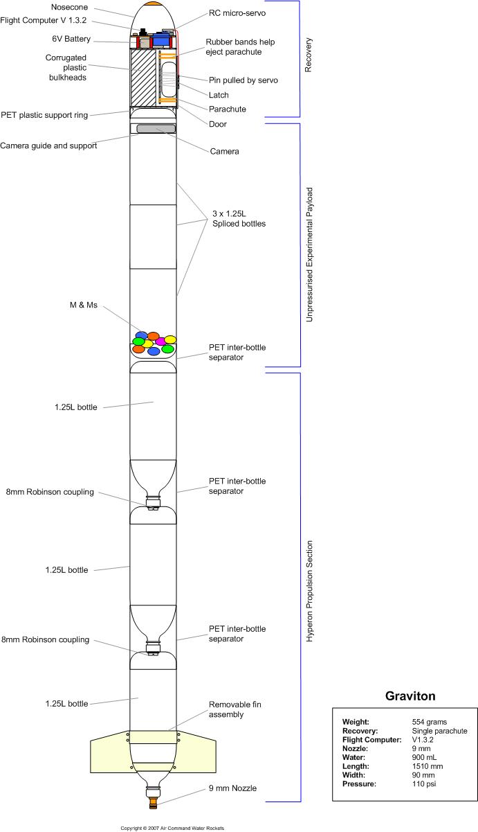 hight resolution of multistage rocket diagram