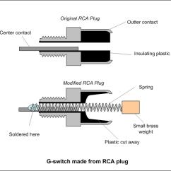 Sony Car Stereo Speaker Wiring Diagram Old Rheem Air Handler Amp | Get Free Image About
