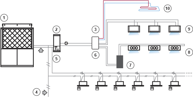 Radiant Ceiling Heat Wiring Schematic New Eco G With Water Heat Exchanger For Chilled And Hot