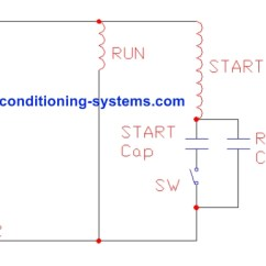 Single Phase Capacitor Start Induction Motor Connection Wiring Diagram Ready Remote Air Conditioner Motors During The Starting Of Both Capacitors Are Connected In Circuit Winding And Run Will Remain To