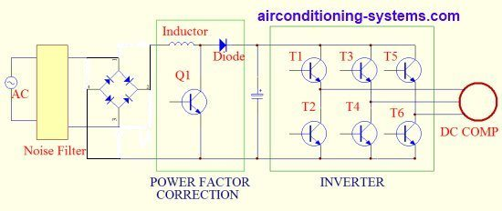 Central Air Conditioning Unit Cost