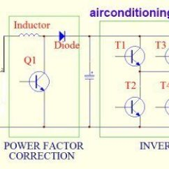 3 Phase Split Ac Wiring Diagram Electrical For Home Dc Inverter Air Conditioner Working Principles In The Simplified Below Single Power Supply Is Used If Six Diodes Will Be Needed To Convert