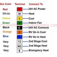 7 Wire Thermostat Wiring Diagram Three Way Switch Heat Pump