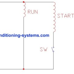 Split System Air Conditioner Wiring Diagram 12v Caravan Motors The Run Winding Is Make From Bigger Diameter Wire And Shorter Turn For Lower Resistance High Inductance Properties Start