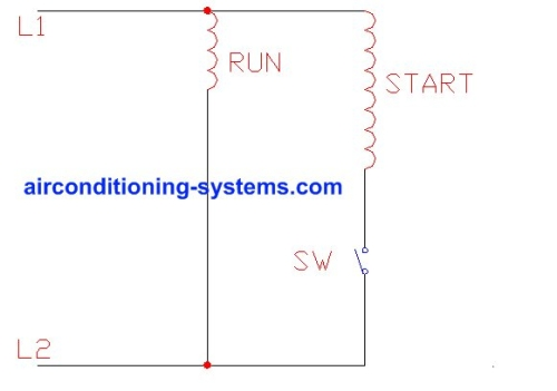 split system air conditioner wiring diagram australian single light switch motors the run winding is make from bigger diameter wire and shorter turn for lower resistance high inductance properties start