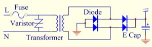 Split Airconditioner Control Troubleshooting Guide