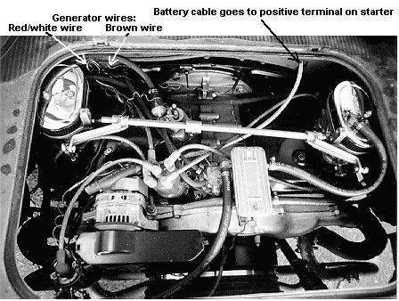 type iii generatortoalternator conversion