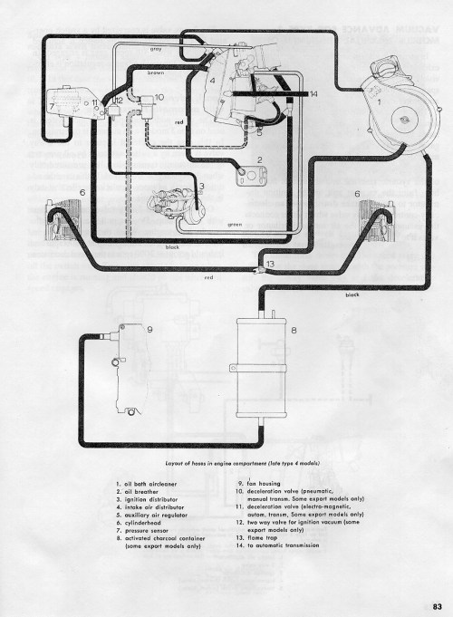 small resolution of type iv engine diagram wiring library vw 1600 parts diagram type 4 hose diagram