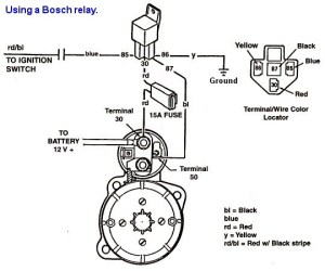 Type3Tuning Page  Starter assembly