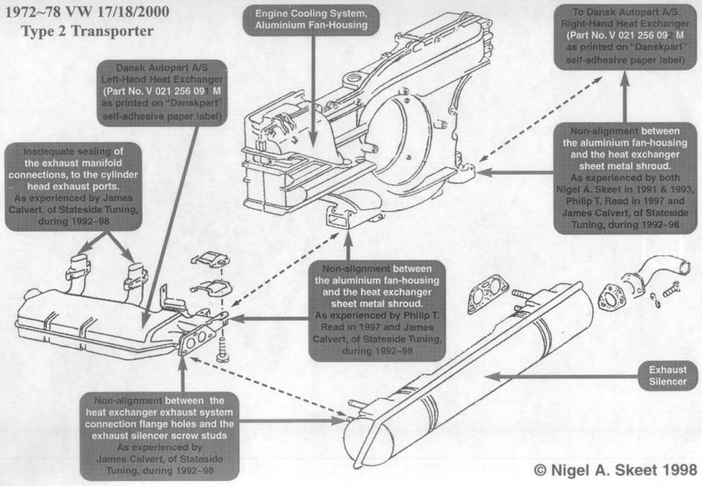 Vw 1300 Parts Diagram. Diagram. Auto Wiring Diagram