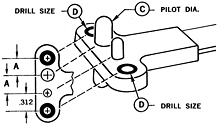 PLATE NUT DRILL JIG, #6 SINGLE WING STANDARD (SWS) from