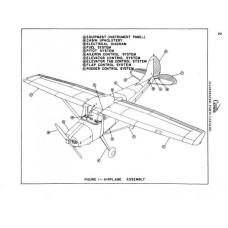 Cessna Parts Manuals
