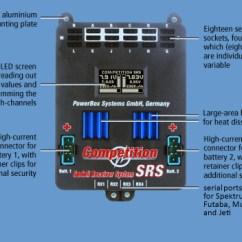 Kenworth W900 Ac Wiring Diagrams 2000 Chevy Blazer Headlight Diagram T660 Battery Wiring, Kenworth, Get Free Image About