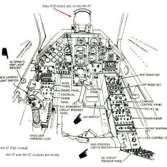 Rc Helicopter Circuit Diagram Mallory Unilite Distributor Wiring Controls Engine ~ Elsavadorla