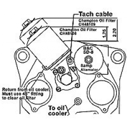 95 Lt1 Engine Diagram. Diagram. AutosMoviles.Com