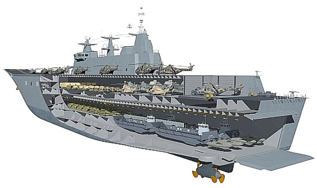aircraft carrier diagram wiring for pioneer avh p1400dvd military at sea part 4 scottish saltire aircrew association hmas canberra