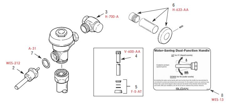 Sloan Valve Dual-Flush UPPERCUT Flushometers for Toilet