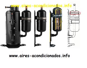 Obstrucción en el sistema de aire acondicionado | Aires Acondicionados