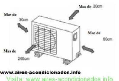 Como ubicar la salida de aire del condensador