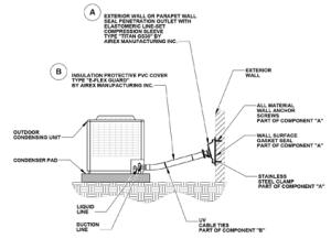 Honda Goldwing 1500 Wiring Diagrams Honda Wiring Diagram Images
