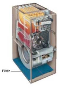 Air Filters Bryant