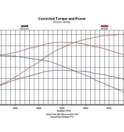 302 engine diagram camshaft [ 1600 x 1200 Pixel ]
