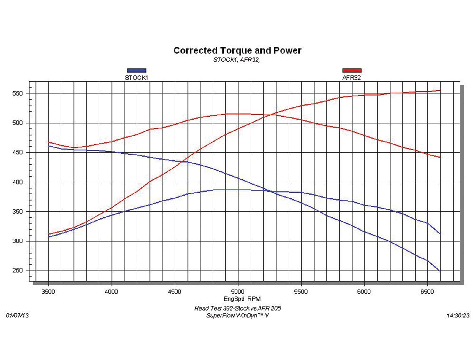 hight resolution of 302 engine diagram camshaft