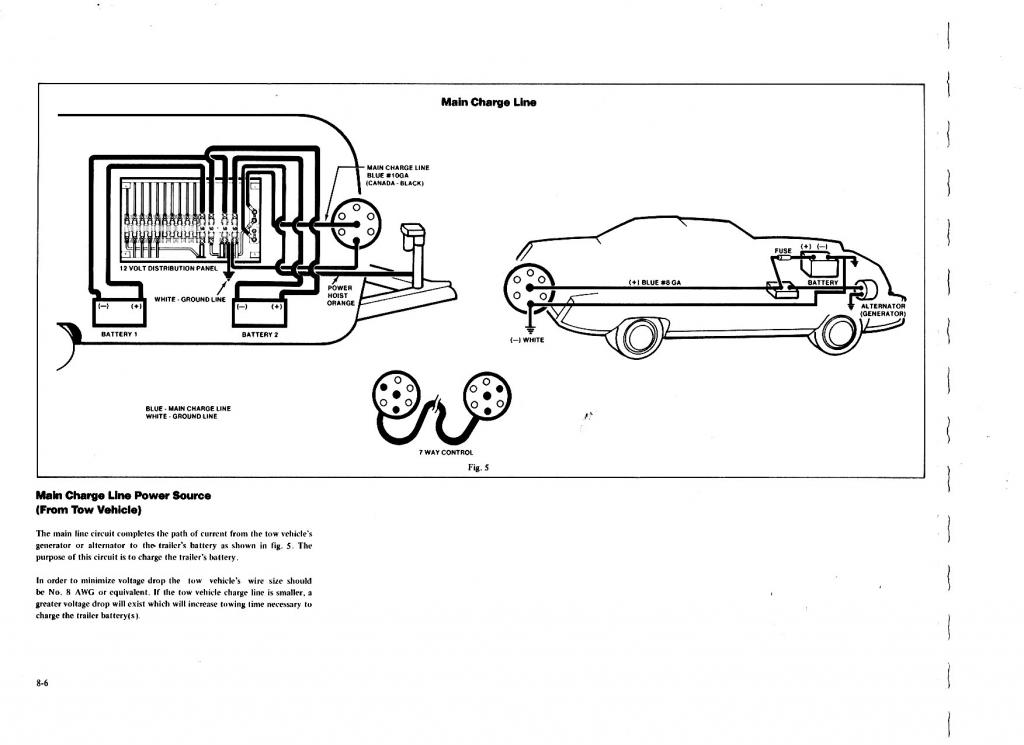 Can Am Rally Wiring Diagram, Can, Get Free Image About