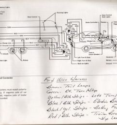 wiring diagram airstream 1976 29 wiring diagram images rv inverter wiring diagram truck camper wiring diagram [ 1024 x 791 Pixel ]