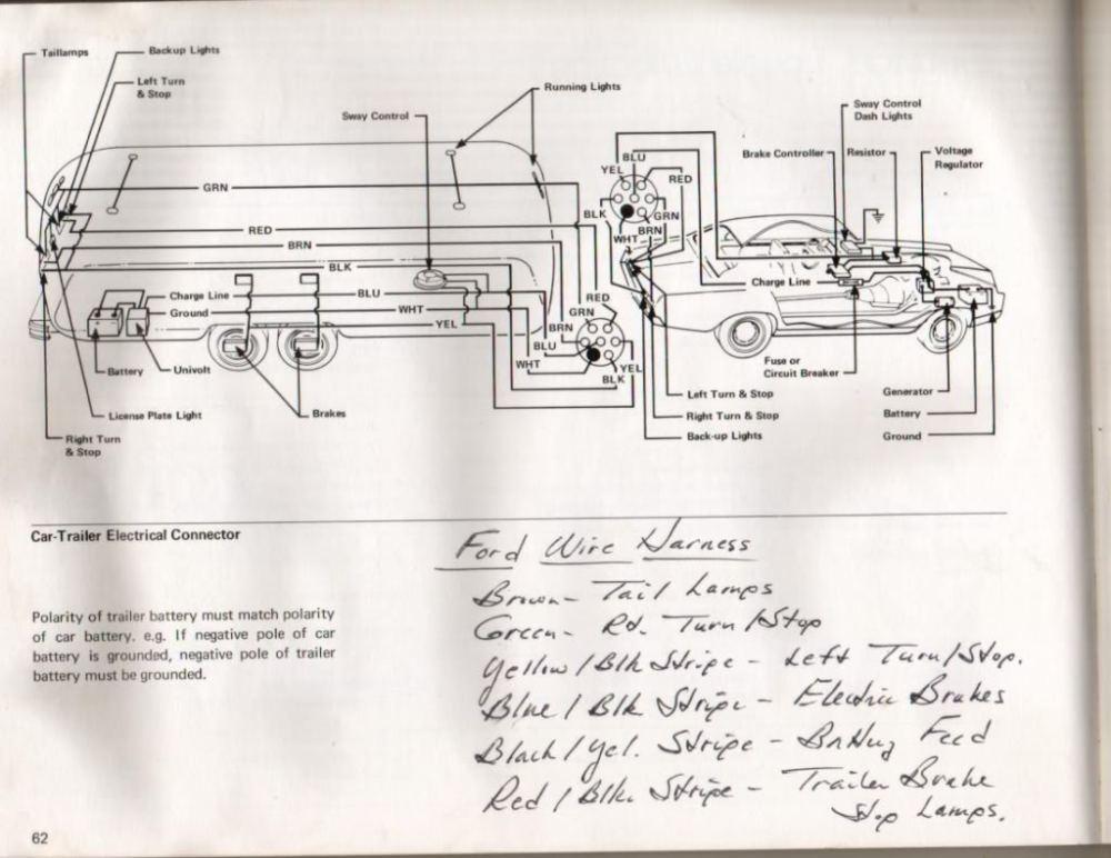 medium resolution of wiring diagram airstream 1976 29 wiring diagram images rv inverter wiring diagram truck camper wiring diagram
