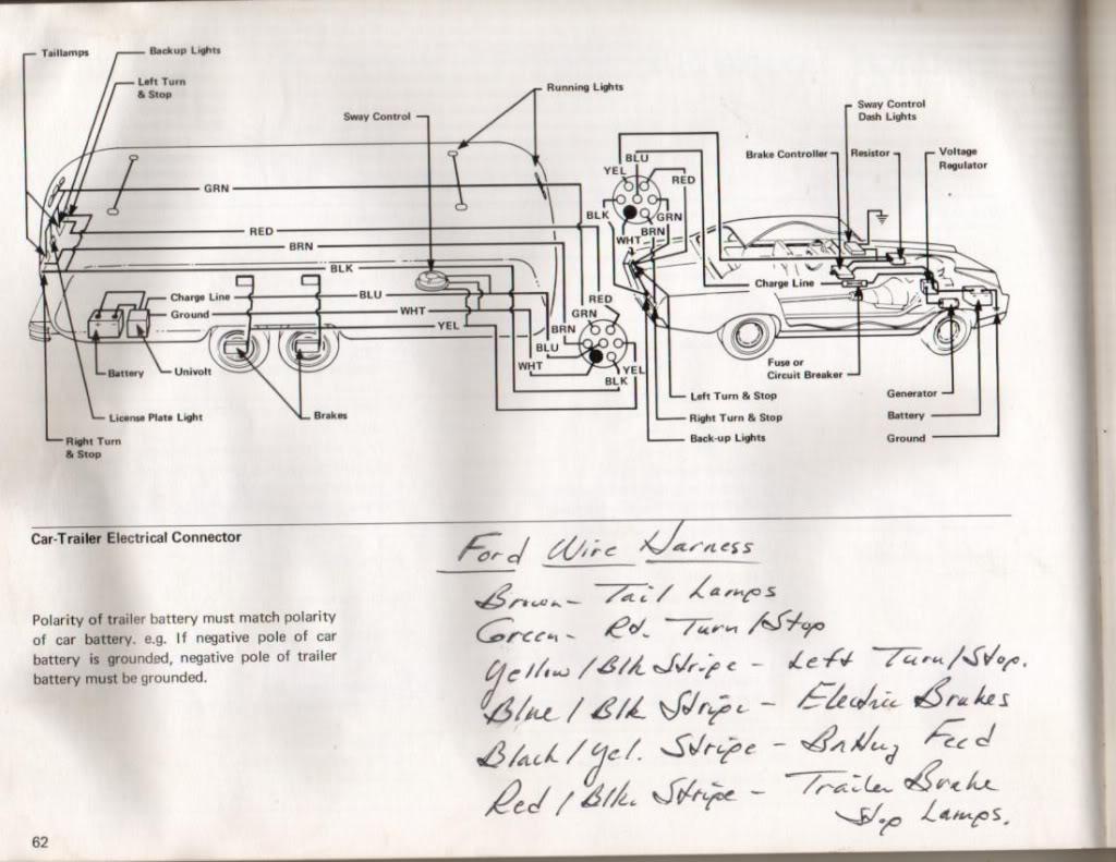 hight resolution of wiring diagram airstream 1976 29 wiring diagram images rv inverter wiring diagram truck camper wiring diagram