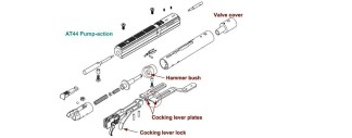 Airgun Setup and Tuning Services