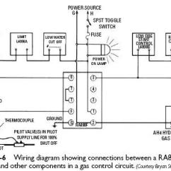 Power Flame Burner Wiring Diagram Pocket Bike Servicing A Gas Primary Control | Heater Service & Troubleshooting