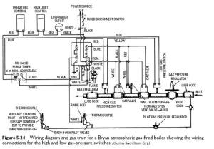 Pressure Switches   Heater Service & Troubleshooting