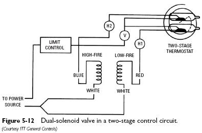 dual solenoid valve circuit furnace gas valve diagram efcaviation com millivolt gas valve wiring diagram at panicattacktreatment.co